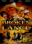 Broken Lance (1954) Box Art